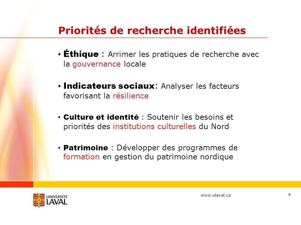 www.ulaval.ca 4 Priorités de recherche identifiées Éthique : Arrimer les pratiques de recherche avec la gouvernance locale Indicateurs sociaux : Analy
