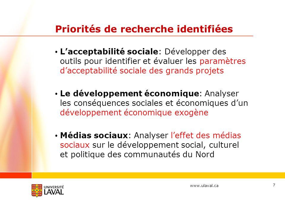 www.ulaval.ca Priorités de recherche identifiées Lacceptabilité sociale: Développer des outils pour identifier et évaluer les paramètres dacceptabilit