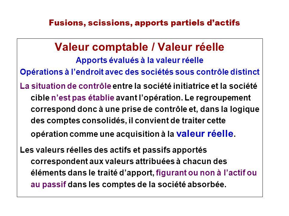 Fusions, scissions, apports partiels dactifs Valeur comptable / Valeur réelle Apports évalués à la valeur réelle Opérations à lendroit avec des sociét