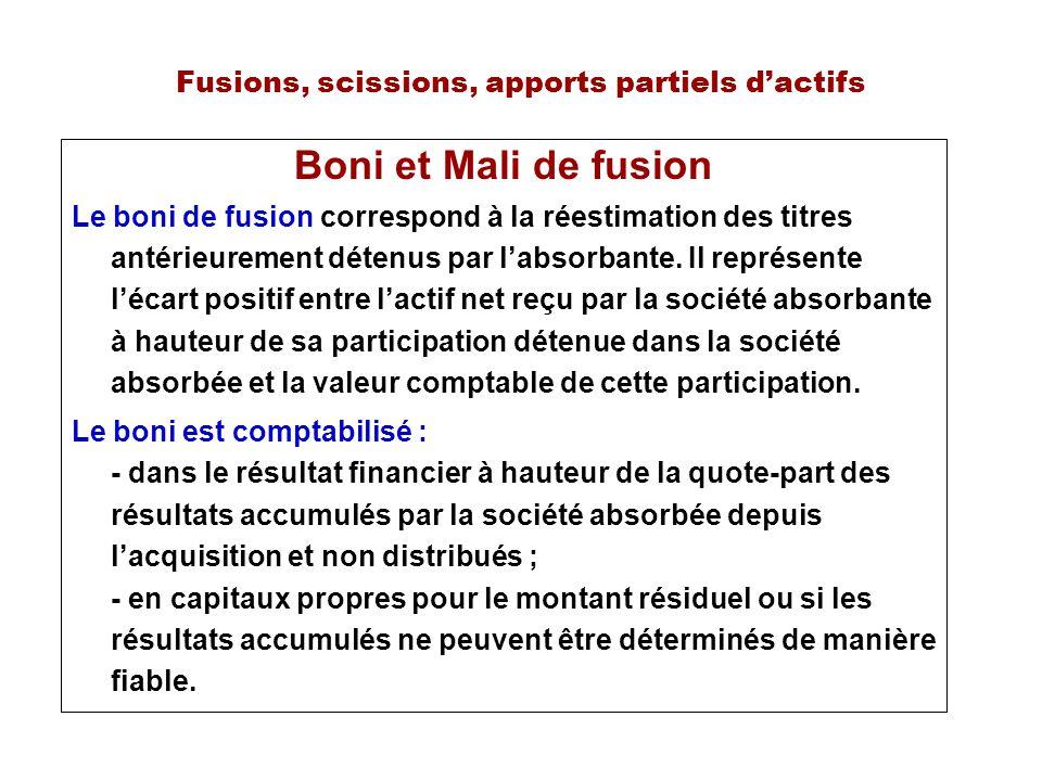 Fusions, scissions, apports partiels dactifs Boni et Mali de fusion Le boni de fusion correspond à la réestimation des titres antérieurement détenus par labsorbante.