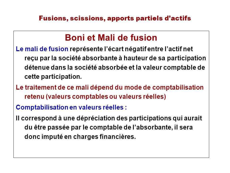 Fusions, scissions, apports partiels dactifs Boni et Mali de fusion Le mali de fusion représente lécart négatif entre lactif net reçu par la société a