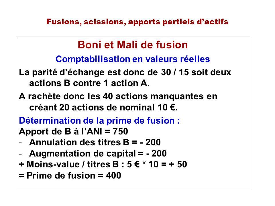 Fusions, scissions, apports partiels dactifs Boni et Mali de fusion Comptabilisation en valeurs réelles La parité déchange est donc de 30 / 15 soit deux actions B contre 1 action A.