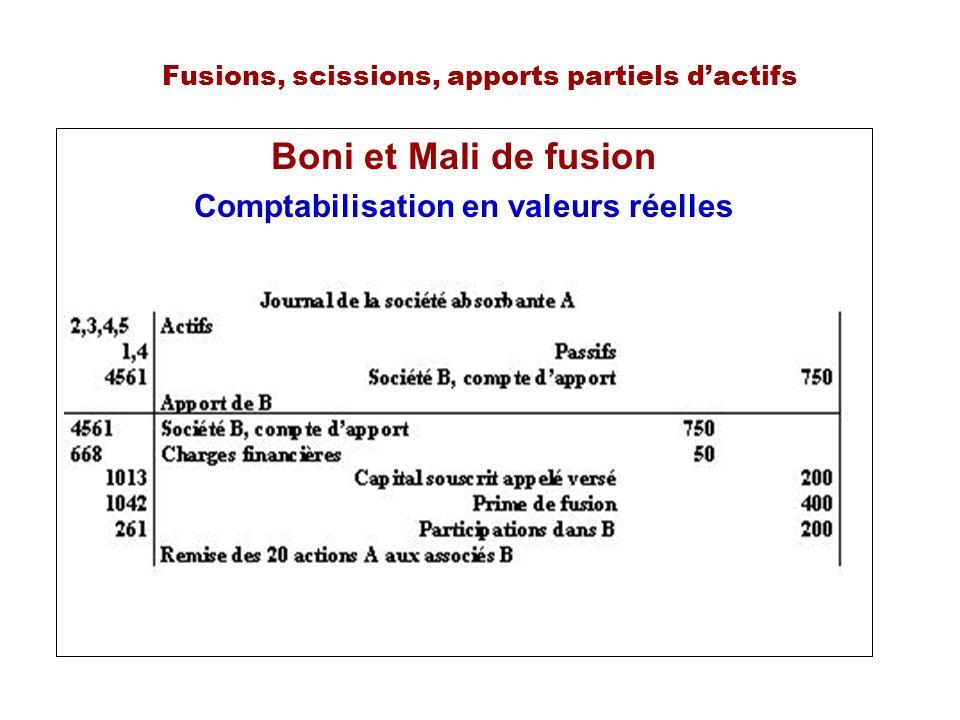 Fusions, scissions, apports partiels dactifs Boni et Mali de fusion Comptabilisation en valeurs réelles