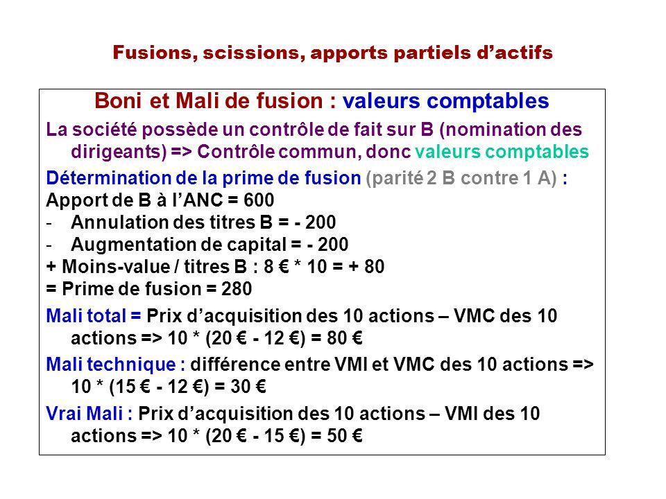 Fusions, scissions, apports partiels dactifs Boni et Mali de fusion : valeurs comptables La société possède un contrôle de fait sur B (nomination des dirigeants) => Contrôle commun, donc valeurs comptables Détermination de la prime de fusion (parité 2 B contre 1 A) : Apport de B à lANC = 600 -Annulation des titres B = - 200 -Augmentation de capital = - 200 + Moins-value / titres B : 8 * 10 = + 80 = Prime de fusion = 280 Mali total = Prix dacquisition des 10 actions – VMC des 10 actions => 10 * (20 - 12 ) = 80 Mali technique : différence entre VMI et VMC des 10 actions => 10 * (15 - 12 ) = 30 Vrai Mali : Prix dacquisition des 10 actions – VMI des 10 actions => 10 * (20 - 15 ) = 50