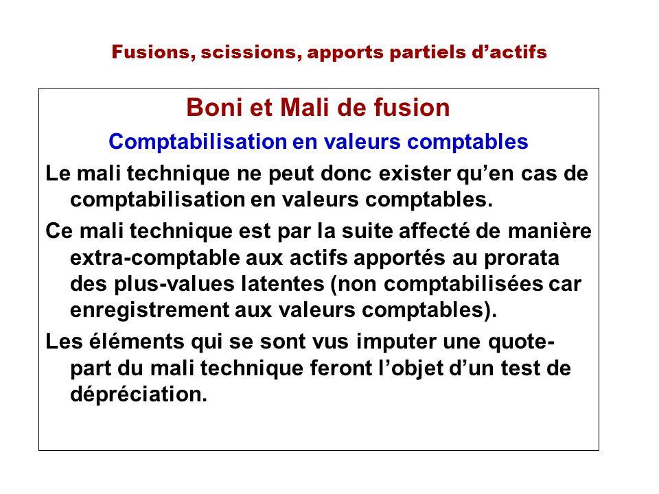 Fusions, scissions, apports partiels dactifs Boni et Mali de fusion Comptabilisation en valeurs comptables Le mali technique ne peut donc exister quen