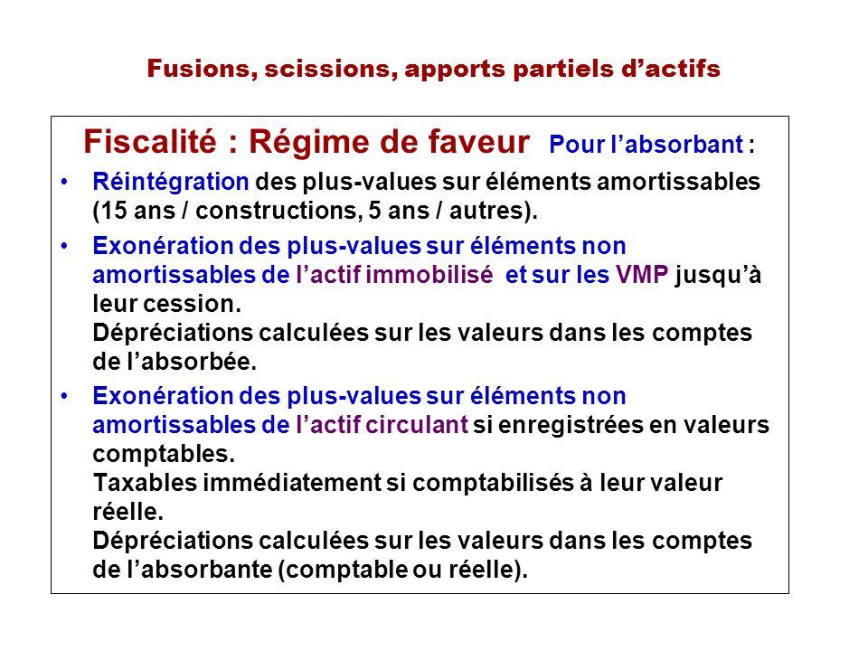 Fusions, scissions, apports partiels dactifs Fiscalité : Régime de faveur Pour labsorbant : Réintégration des plus-values sur éléments amortissables (15 ans / constructions, 5 ans / autres).