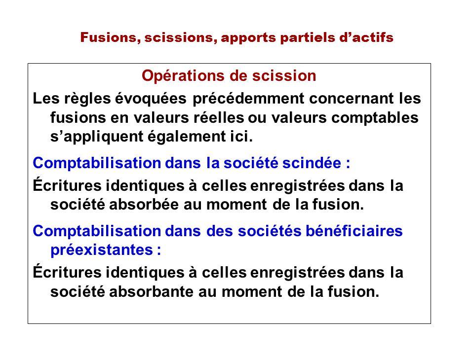 Fusions, scissions, apports partiels dactifs Opérations de scission Les règles évoquées précédemment concernant les fusions en valeurs réelles ou valeurs comptables sappliquent également ici.