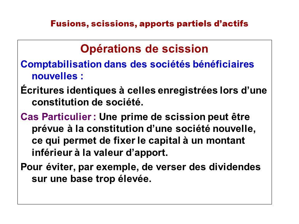 Fusions, scissions, apports partiels dactifs Opérations de scission Comptabilisation dans des sociétés bénéficiaires nouvelles : Écritures identiques à celles enregistrées lors dune constitution de société.