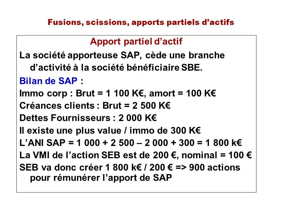 Fusions, scissions, apports partiels dactifs Apport partiel dactif La société apporteuse SAP, cède une branche dactivité à la société bénéficiaire SBE.