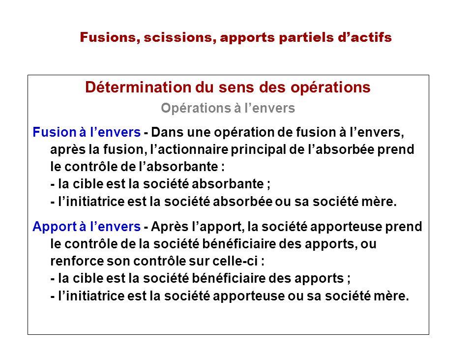 Fusions, scissions, apports partiels dactifs Détermination du sens des opérations Opérations à lenvers Fusion à lenvers - Dans une opération de fusion