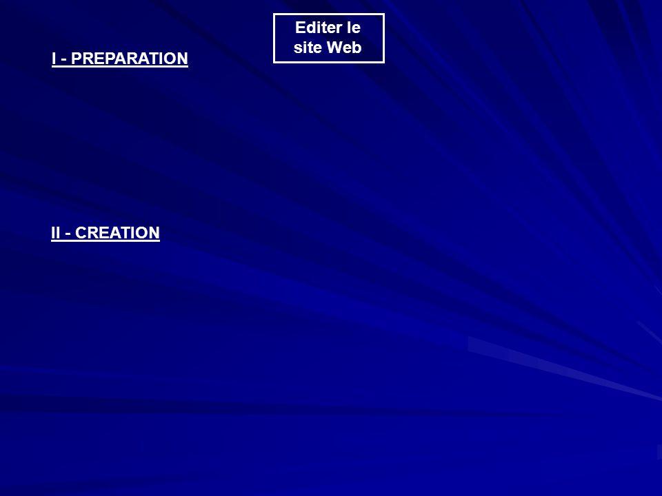 Editer le site Web 1 - Choisir un thème : public et attentes, intérêt et originalité … 2 - Préparer les contenus et la présentation sur papier : synopsis, graphisme, ergonomie, navigation … 3 - Créer un dossier sur le disque dur : organisation des répertoires … 4 - Diviser les page en divers tableaux formatés à votre convenance 5 - Placer les textes et les mettre en forme 6 - Placer les images après les avoir mises en forme : fixes, animées, vidéos … 7 - Placer les liens hypertextes internes et externes I - PREPARATION II - CREATION 8 - Autres : programmation, images …