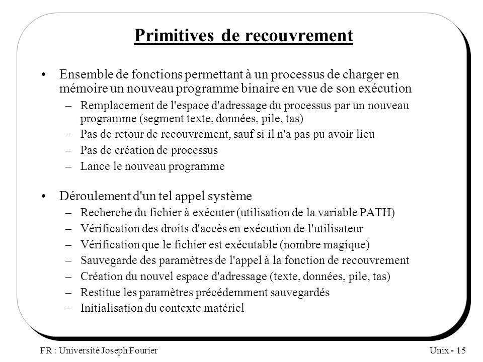 Unix - 15 FR : Université Joseph Fourier Primitives de recouvrement Ensemble de fonctions permettant à un processus de charger en mémoire un nouveau p
