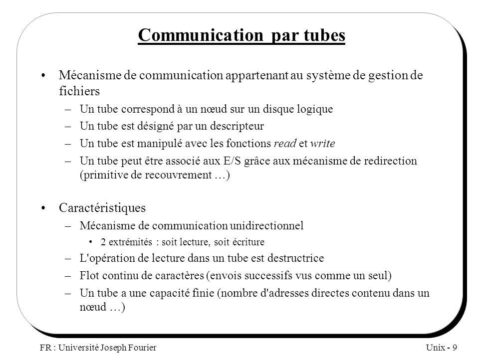 Unix - 9 FR : Université Joseph Fourier Communication par tubes Mécanisme de communication appartenant au système de gestion de fichiers –Un tube corr