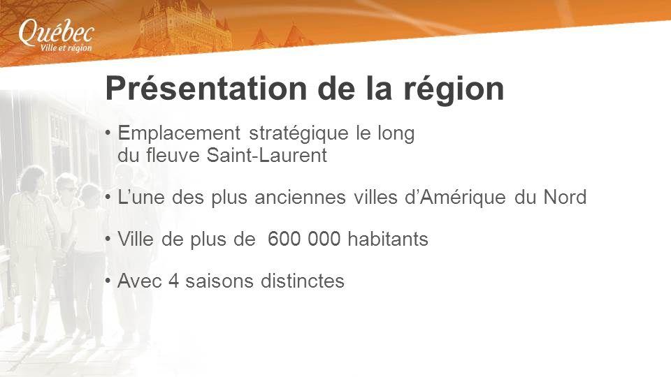 Emplacement stratégique le long du fleuve Saint-Laurent Lune des plus anciennes villes dAmérique du Nord Ville de plus de 600 000 habitants Avec 4 saisons distinctes Présentation de la région