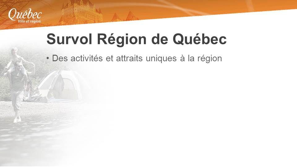 Des activités et attraits uniques à la région Survol Région de Québec