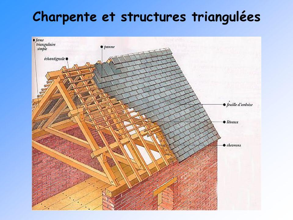 Charpente et structures triangulées
