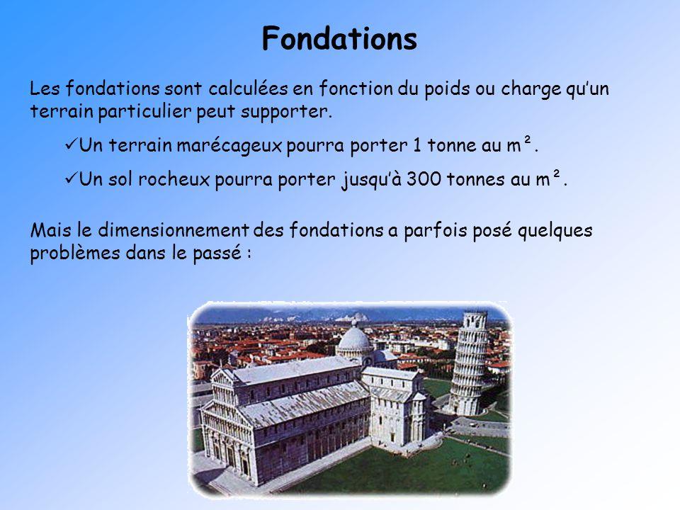 Fondations Les fondations sont calculées en fonction du poids ou charge quun terrain particulier peut supporter. Un terrain marécageux pourra porter 1