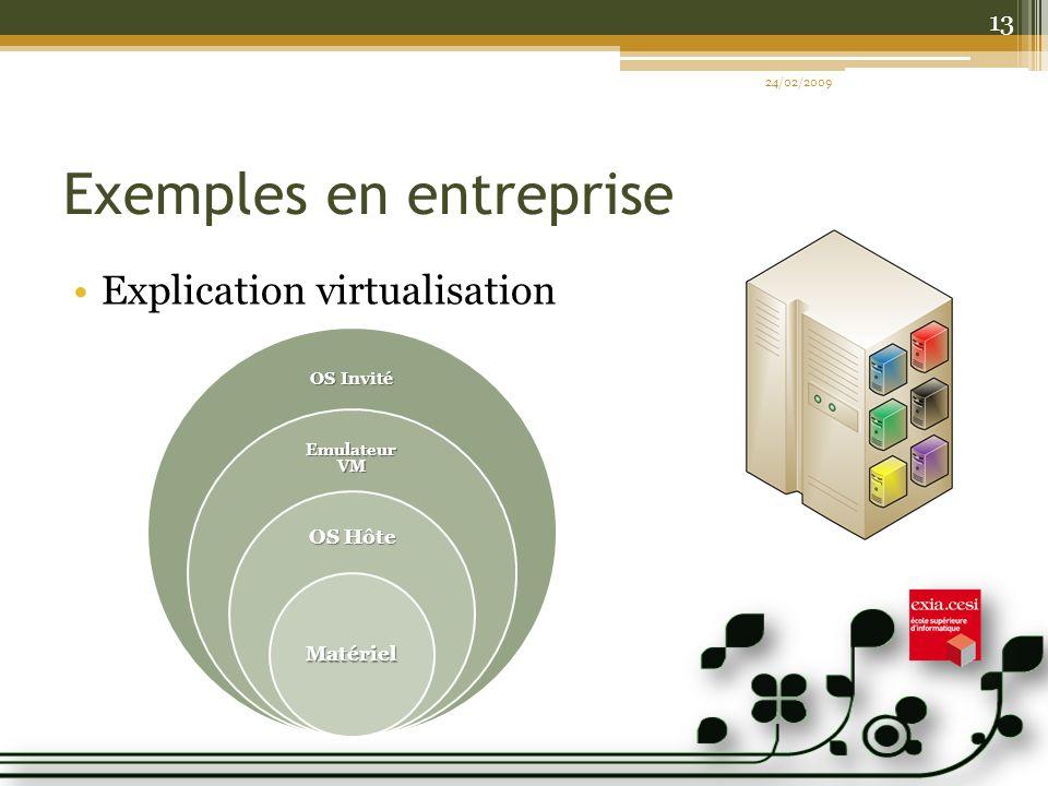 Exemples en entreprise 24/02/2009 13 OS Invité Emulateur VM OS Hôte Matériel Explication virtualisation