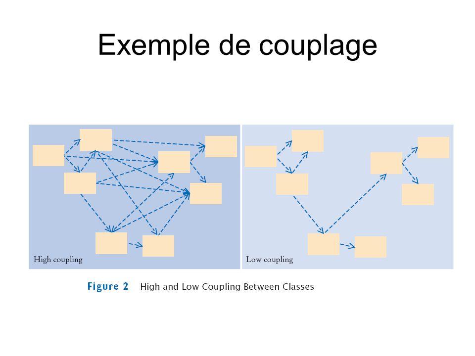 Exemple de couplage