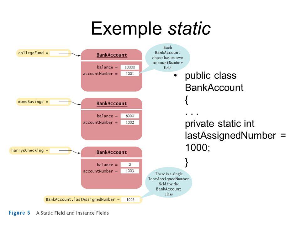 Exemple static public class BankAccount {... private static int lastAssignedNumber = 1000; }
