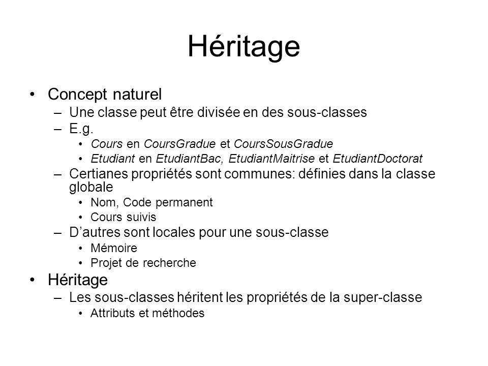 Héritage Concept naturel –Une classe peut être divisée en des sous-classes –E.g.