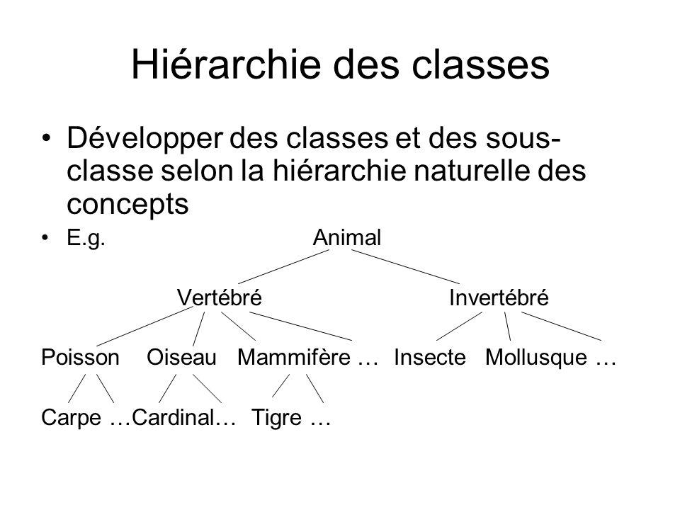 Hiérarchie des classes Développer des classes et des sous- classe selon la hiérarchie naturelle des concepts E.g.
