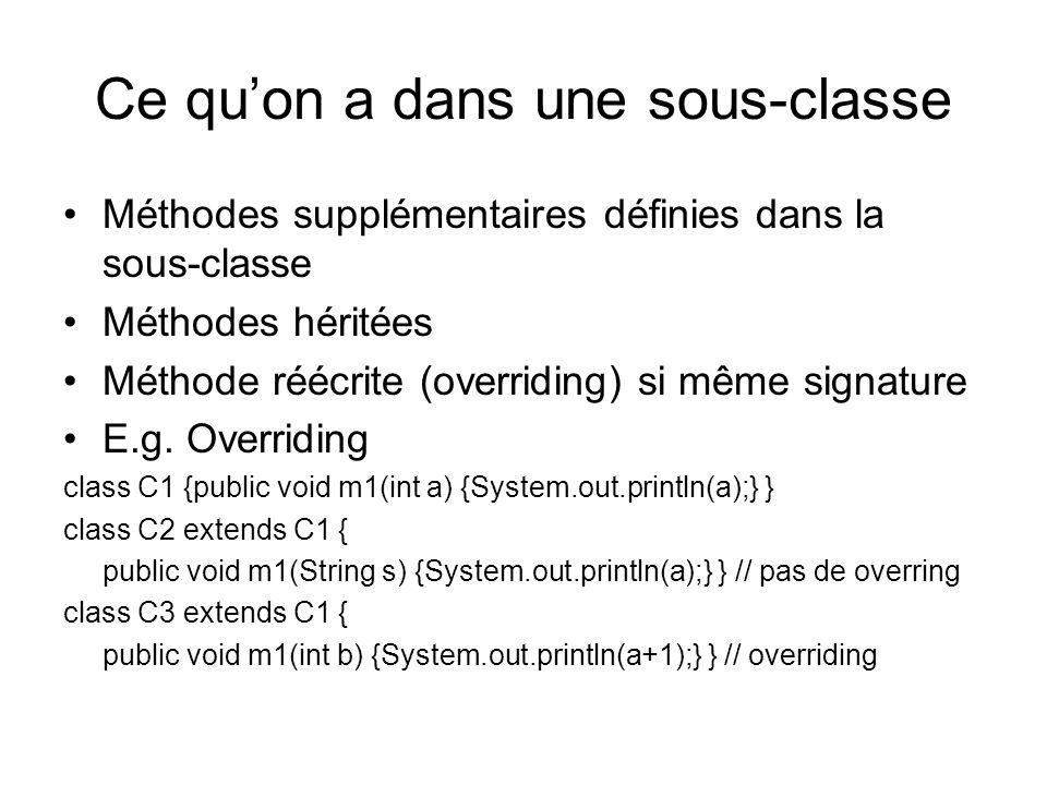 Ce quon a dans une sous-classe Méthodes supplémentaires définies dans la sous-classe Méthodes héritées Méthode réécrite (overriding) si même signature E.g.
