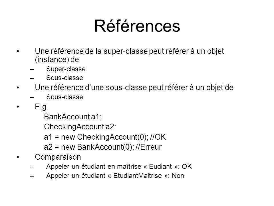 Références Une référence de la super-classe peut référer à un objet (instance) de –Super-classe –Sous-classe Une référence dune sous-classe peut référer à un objet de –Sous-classe E.g.