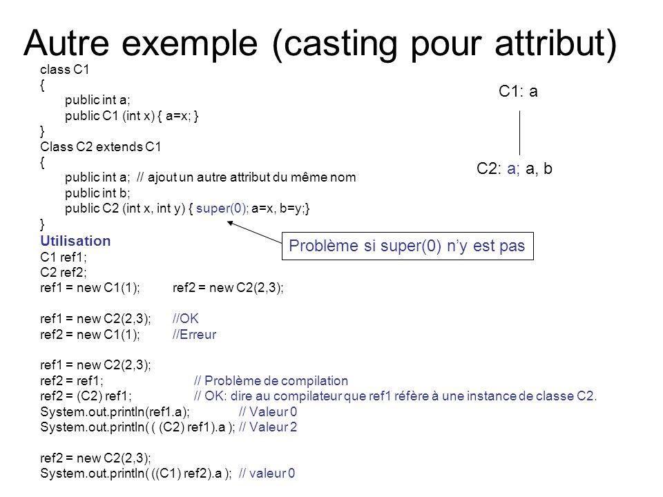 Autre exemple (casting pour attribut) class C1 { public int a; public C1 (int x) { a=x; } } Class C2 extends C1 { public int a; // ajout un autre attribut du même nom public int b; public C2 (int x, int y) { super(0); a=x, b=y;} } Utilisation C1 ref1; C2 ref2; ref1 = new C1(1);ref2 = new C2(2,3); ref1 = new C2(2,3);//OK ref2 = new C1(1);//Erreur ref1 = new C2(2,3); ref2 = ref1; // Problème de compilation ref2 = (C2) ref1; // OK: dire au compilateur que ref1 réfère à une instance de classe C2.