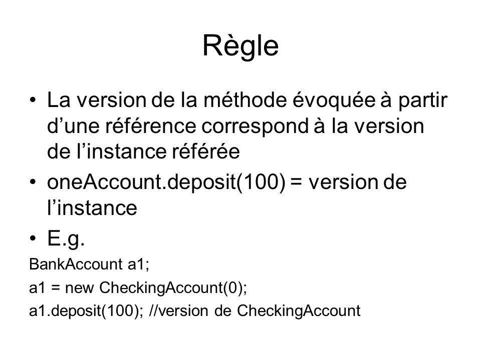 Règle La version de la méthode évoquée à partir dune référence correspond à la version de linstance référée oneAccount.deposit(100) = version de linstance E.g.