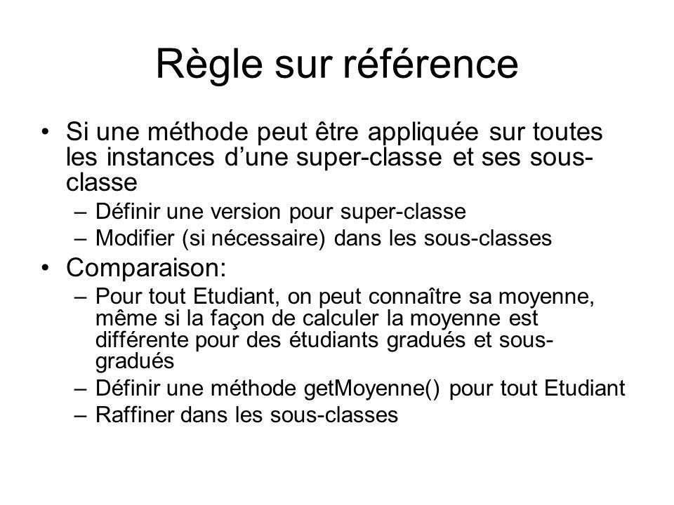 Règle sur référence Si une méthode peut être appliquée sur toutes les instances dune super-classe et ses sous- classe –Définir une version pour super-classe –Modifier (si nécessaire) dans les sous-classes Comparaison: –Pour tout Etudiant, on peut connaître sa moyenne, même si la façon de calculer la moyenne est différente pour des étudiants gradués et sous- gradués –Définir une méthode getMoyenne() pour tout Etudiant –Raffiner dans les sous-classes