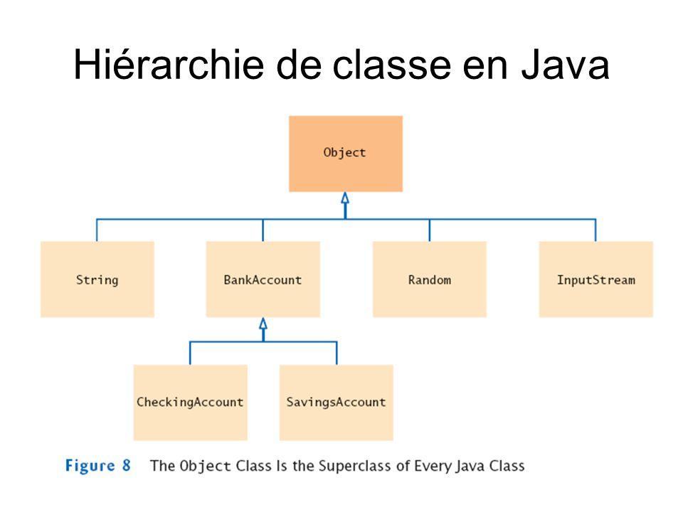 Hiérarchie de classe en Java