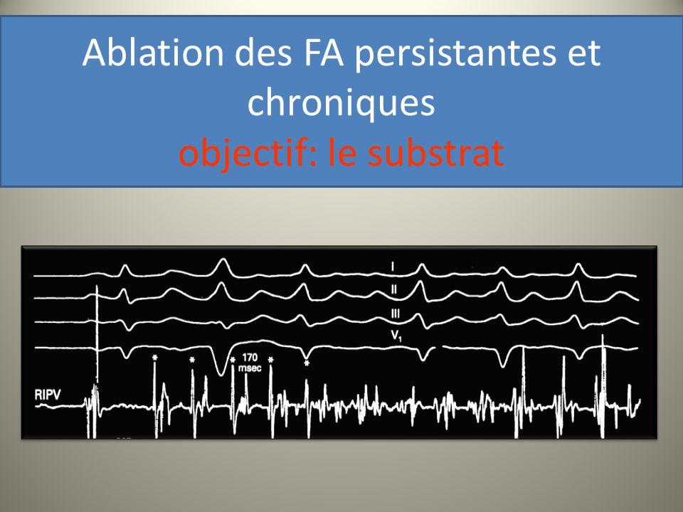 Ablation des FA persistantes et chroniques objectif: le substrat