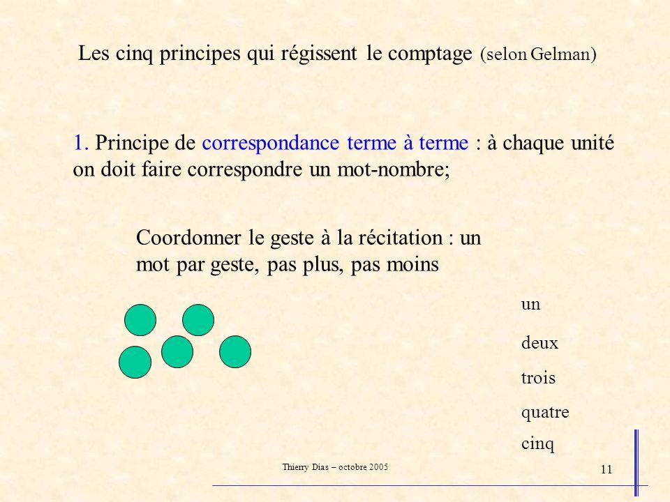 Thierry Dias – octobre 2005 11 Les cinq principes qui régissent le comptage (selon Gelman) 1. Principe de correspondance terme à terme : à chaque unit