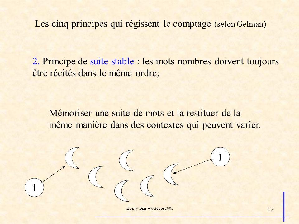 Thierry Dias – octobre 2005 12 2. Principe de suite stable : les mots nombres doivent toujours être récités dans le même ordre; Mémoriser une suite de