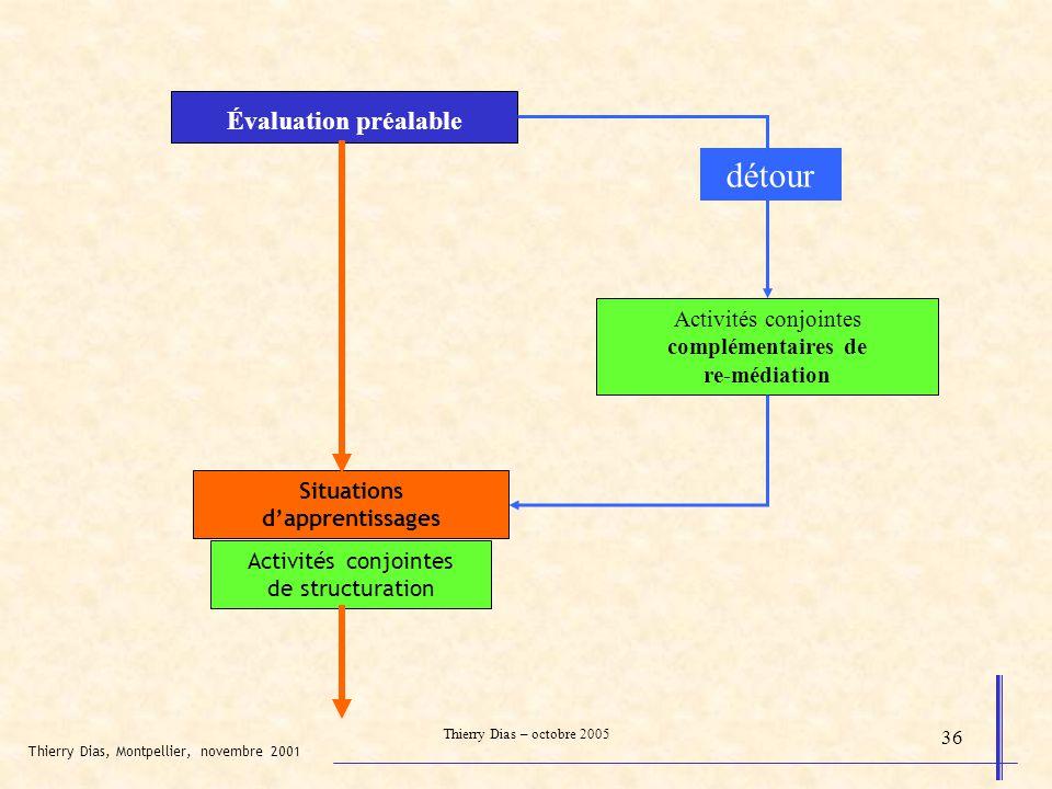 Thierry Dias – octobre 2005 36 Évaluation préalable Situations dapprentissages Activités conjointes de structuration Activités conjointes complémentai