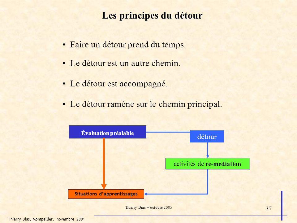 Thierry Dias – octobre 2005 37 Les principes du détour Faire un détour prend du temps. Évaluation préalable Situations dapprentissages activités de re