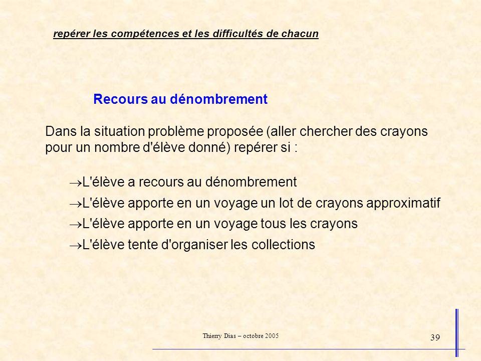 Thierry Dias – octobre 2005 39 repérer les compétences et les difficultés de chacun Recours au dénombrement Dans la situation problème proposée (aller