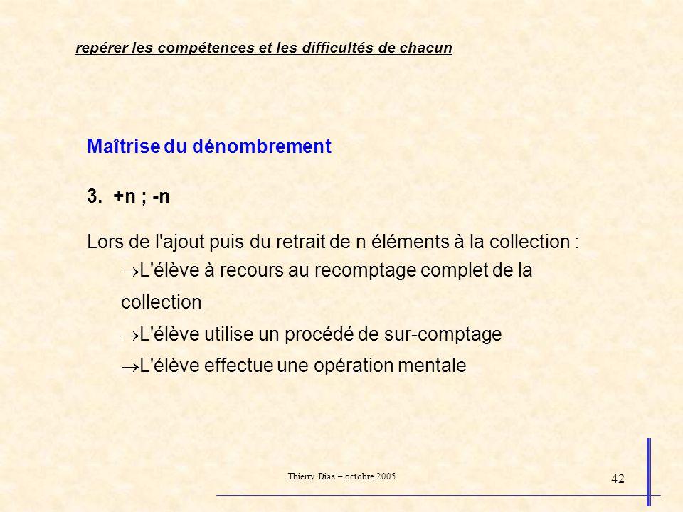 Thierry Dias – octobre 2005 42 Maîtrise du dénombrement 3. +n ; -n Lors de l'ajout puis du retrait de n éléments à la collection : L'élève à recours a