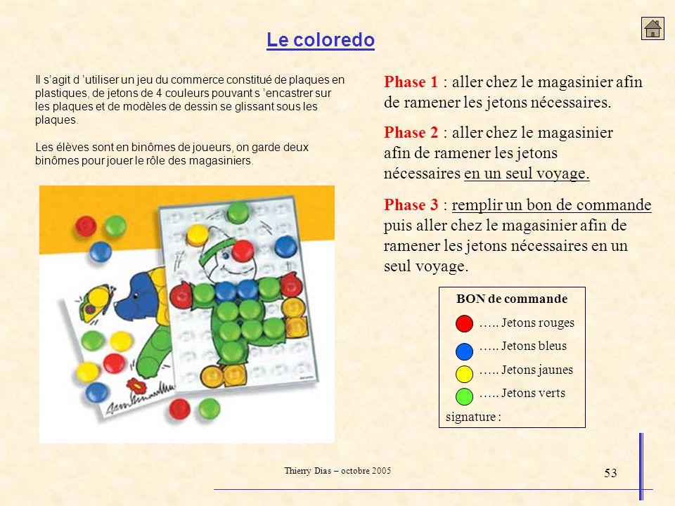 Thierry Dias – octobre 2005 53 Phase 1 : aller chez le magasinier afin de ramener les jetons nécessaires. Phase 2 : aller chez le magasinier afin de r