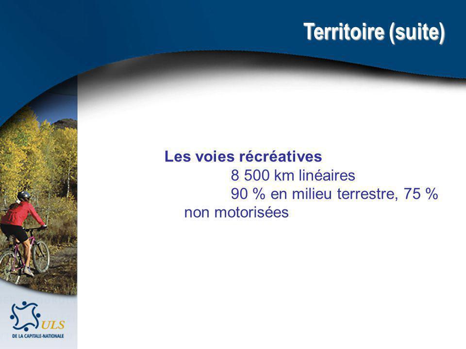 Territoire (suite) Les voies récréatives 8 500 km linéaires 90 % en milieu terrestre, 75 % non motorisées