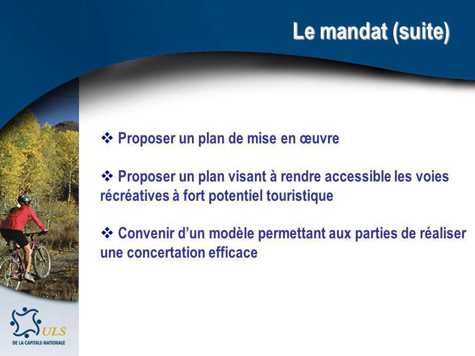 Proposer un plan de mise en œuvre Proposer un plan visant à rendre accessible les voies récréatives à fort potentiel touristique Convenir dun modèle permettant aux parties de réaliser une concertation efficace Le mandat (suite)
