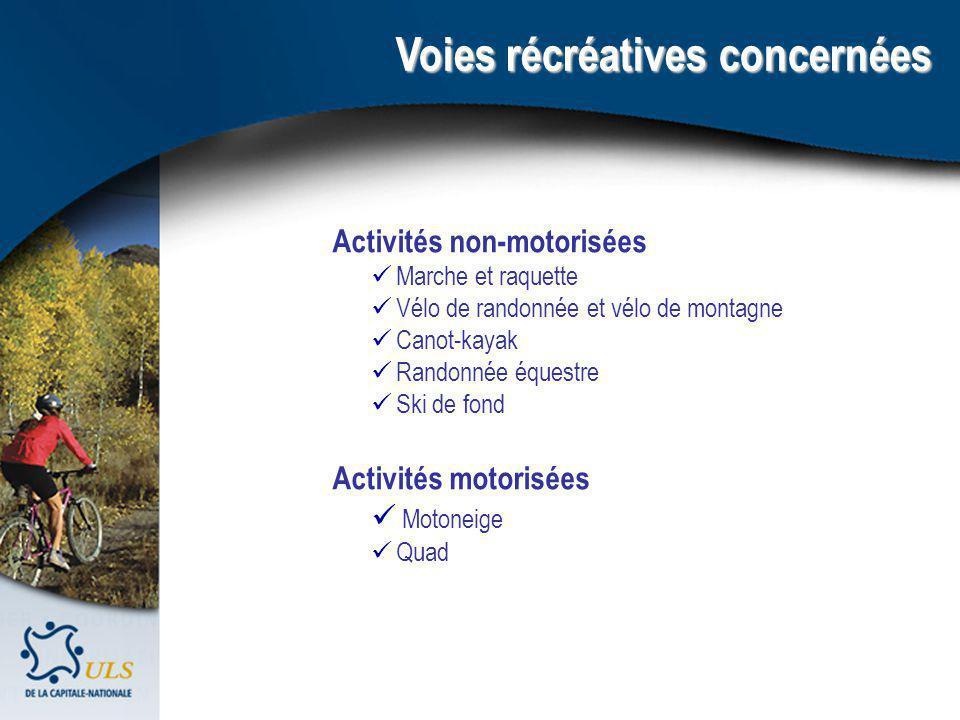 Voies récréatives concernées Activités non-motorisées Marche et raquette Vélo de randonnée et vélo de montagne Canot-kayak Randonnée équestre Ski de fond Activités motorisées Motoneige Quad