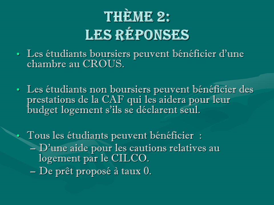 Thème 2: Les réponses Les étudiants boursiers peuvent bénéficier dune chambre au CROUS.Les étudiants boursiers peuvent bénéficier dune chambre au CROUS.