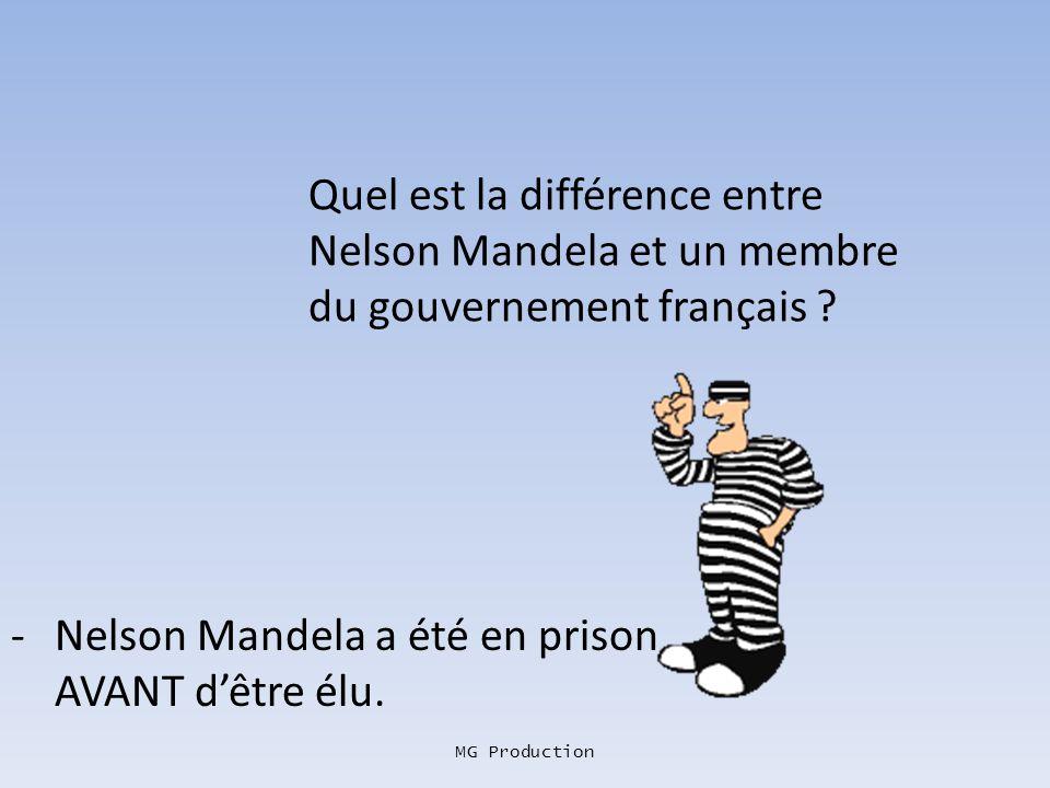MG Production Pourquoi un français boit-il toujours la tasse quand il nage ? -Parce que même dans leau, ils sont obligés douvrir leur grande gueule !
