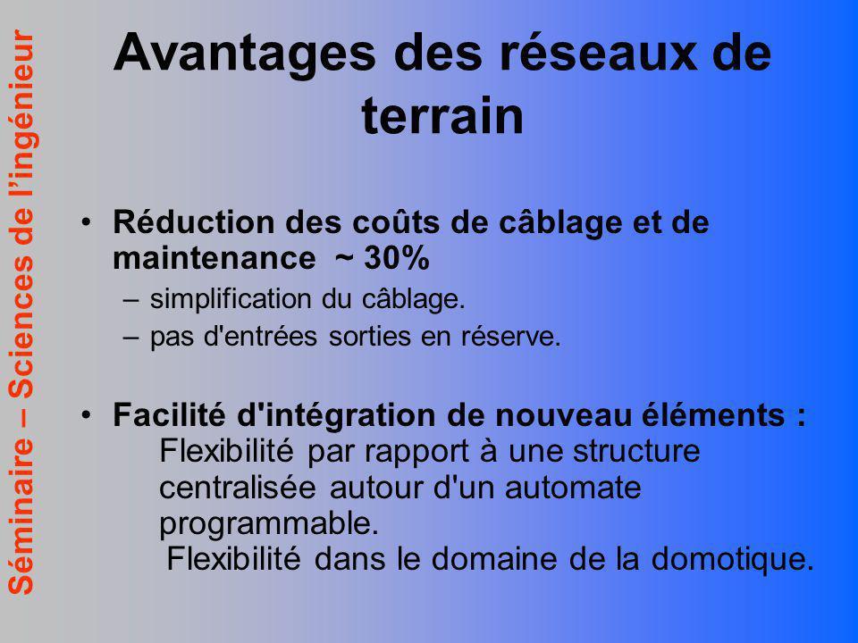 Séminaire – Sciences de lingénieur Avantages des réseaux de terrain Réduction des coûts de câblage et de maintenance ~ 30% –simplification du câblage.