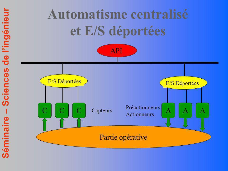 Séminaire – Sciences de lingénieur Automatisme centralisé et E/S déportées Partie opérative API CCC Capteurs AAA Préactionneurs Actionneurs E/S Déport