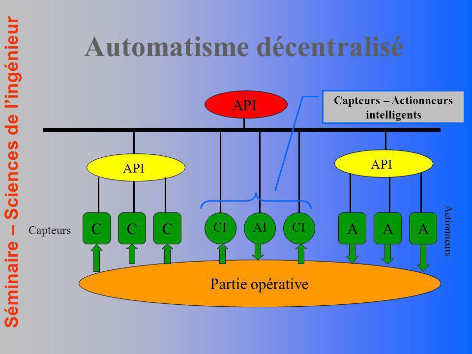 Séminaire – Sciences de lingénieur Automatisme décentralisé Partie opérative API CIAICIAPI CCC Capteurs AAA Actionneurs Capteurs – Actionneurs intelli