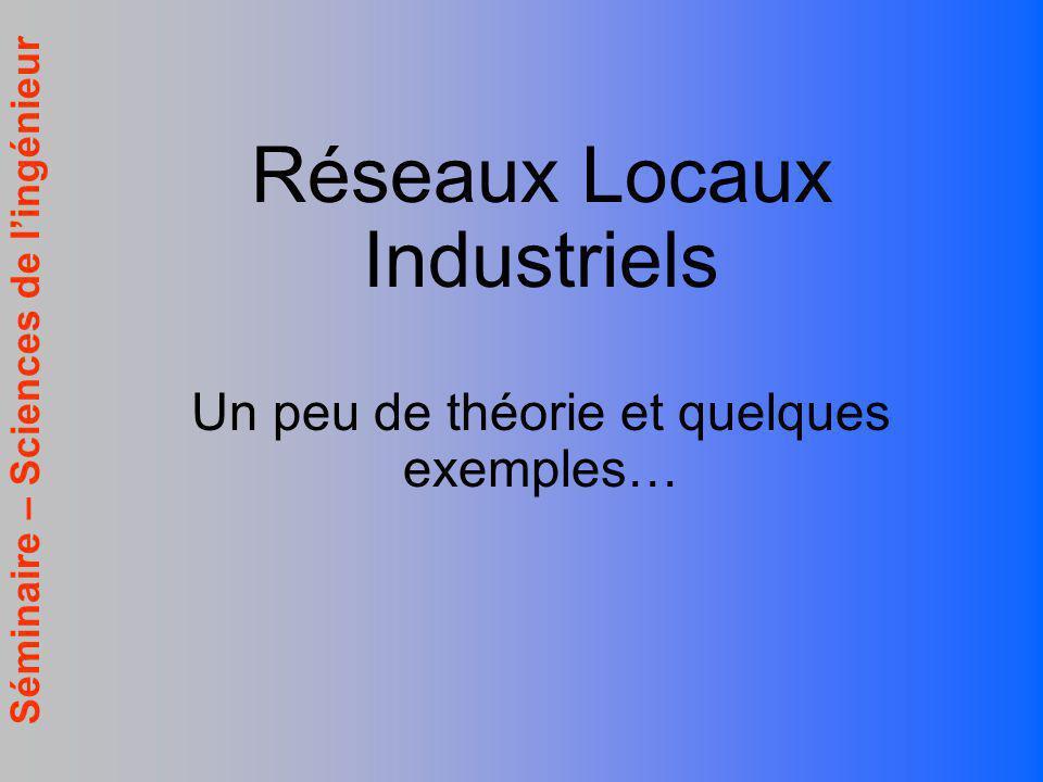 Séminaire – Sciences de lingénieur Réseaux Locaux Industriels Un peu de théorie et quelques exemples…
