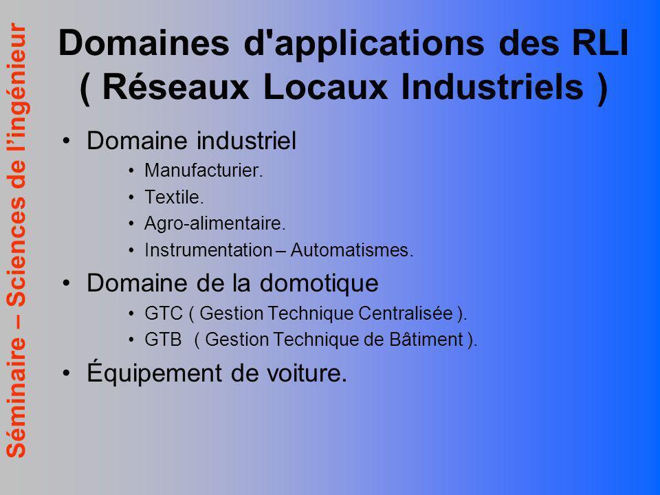 Séminaire – Sciences de lingénieur Domaines d'applications des RLI ( Réseaux Locaux Industriels ) Domaine industriel Manufacturier. Textile. Agro-alim